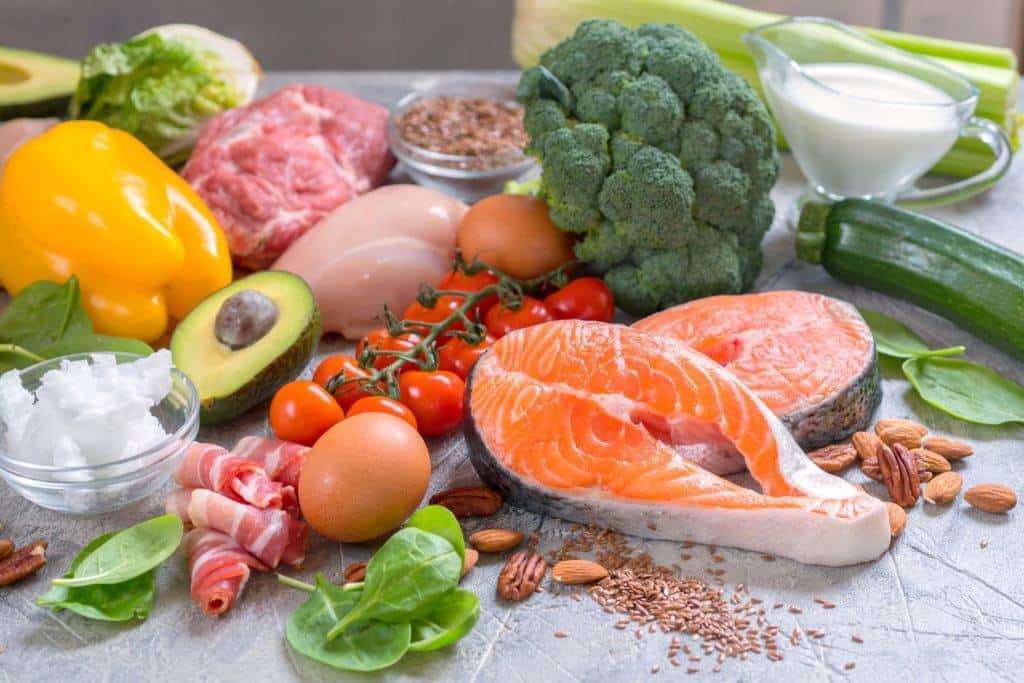 Dieta Ketogeniczna Jadlospis Tygodniowy Rozpiska Aneta Florczyk