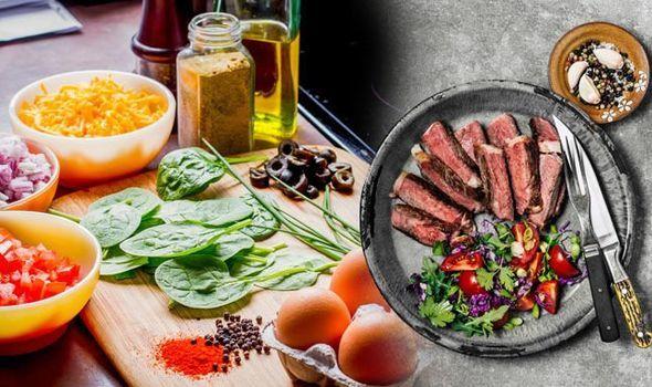 Dieta Ketogeniczna Produkty Dozwolone Co Jesc A Czego Unikac